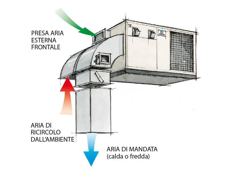Вытяжка рециркуляционная для кухни: без воздуховода и без отвода в вентиляцию