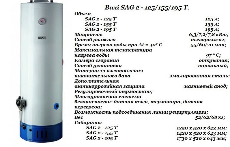 Лучшие газовые водонагреватели на 2021 год