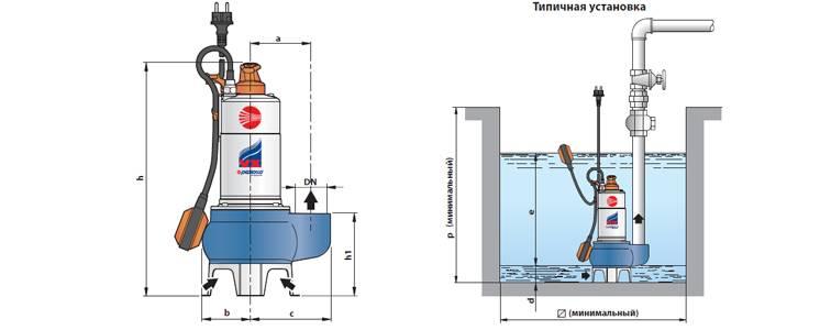 Как подобрать фекальный насос для канализации