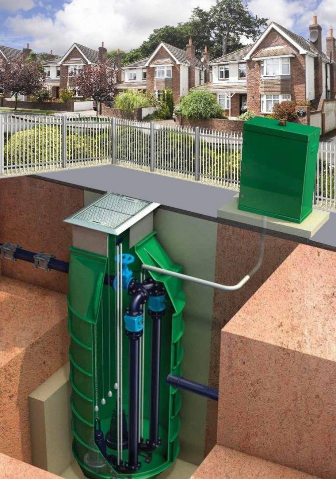 Станция кнс (канализационная насосна станция) - преимущества, правила выбора