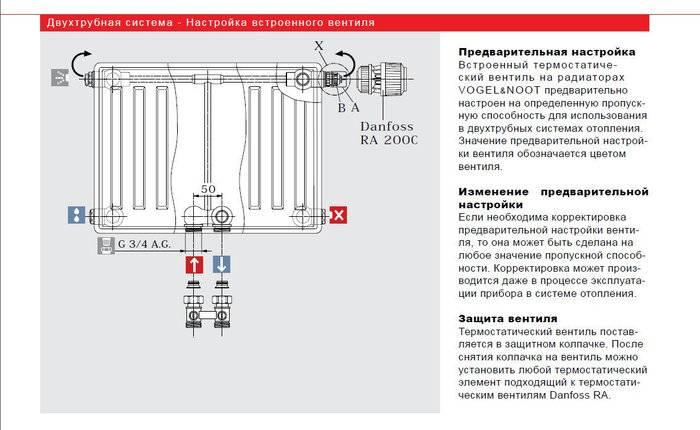 Терморегулятор для радиатора отопления – принцип работы, технические характеристики, типы, как выбрать и установить