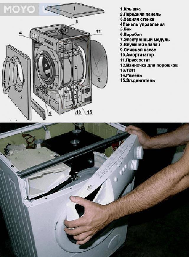 Что делать, если стиральная машина сильно шумит при отжиме?