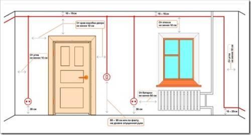Монтаж электропроводки в квартире своими руками: пошаговая инструкция + видео