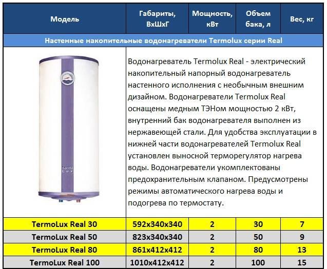 Как выбрать накопительный электрический водонагреватель: советы и рекомендации покупателям