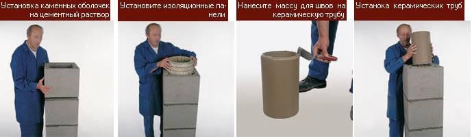 Где чаще всего используются керамические трубы и какие у них плюсы