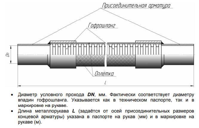 Соединение металлической трубы с пластиковой: как соединить переход полипропиленовую трубу со стальной без резьбы, безрезьбовое соединение железных труб