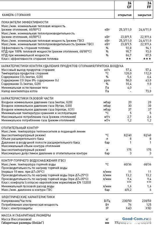 Ростехнадзор разъясняет: расчётный срок службы оборудования, работающего под давлением | ао нпо «техкранэнерго» нижегородский филиал