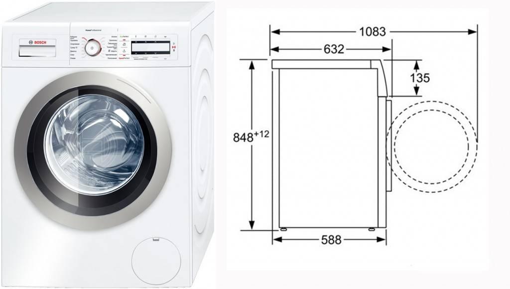 Размеры и габариты стиральных машин