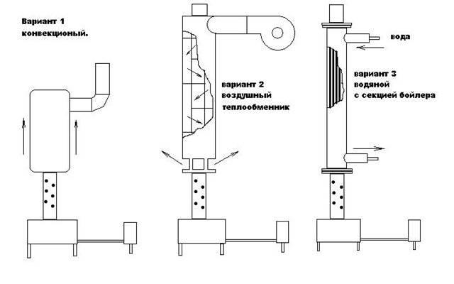 Котёл на отработанном масле своими руками: чертежи, пошаговая инструкция с водяным контуром и без