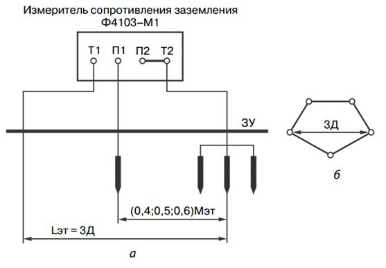Как замерить сопротивление заземления мультиметром