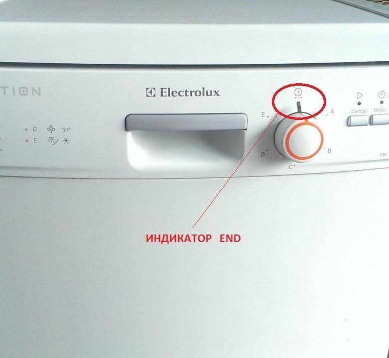 Типовые неисправности посудомоек и их починка - как продлить срок эксплуатации