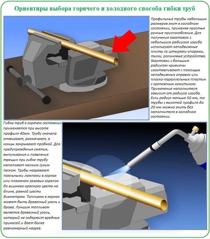 Как согнуть профильную трубу: гнутая прямоугольная труба в домашних условиях, изгиб квадратной трубы без трубогиба, как гнуть профтрубу своими руками