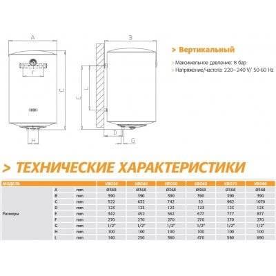 Обзор накопительных водонагревателей емкостью 30 литров