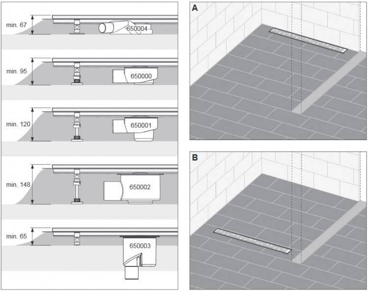 Душевая кабина без поддона — тренд ванной 2020 — 2021 года (+44 фото)
