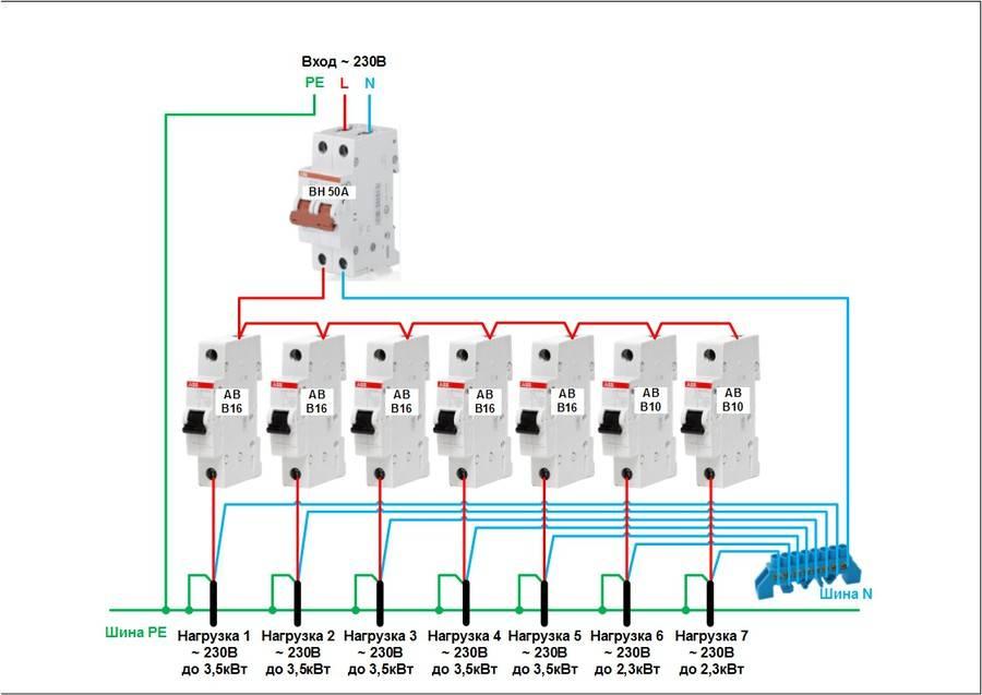 Сборка и монтаж электрического щита своими руками: важные правила, необходимые инструменты и последовательность работ