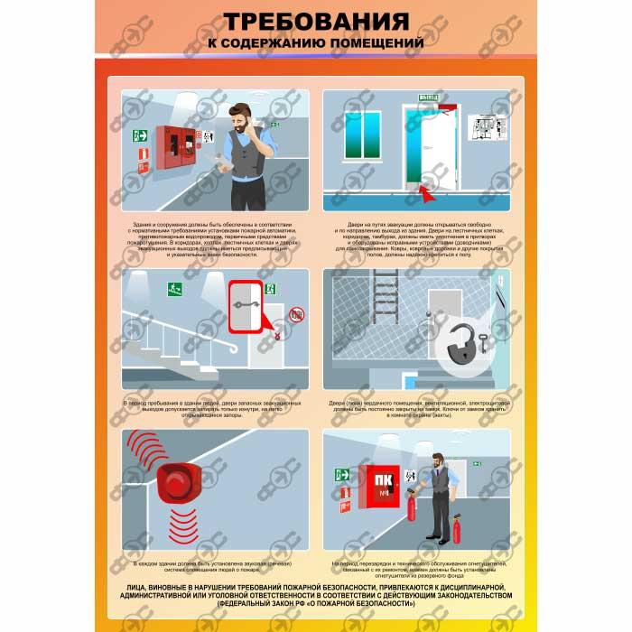 Помещение венткамеры требования пожарной безопасности - центр автоматики