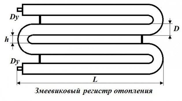 """Регистры отопления – расчет теплоотдачи и изготовление своими руками """"с нуля"""""""