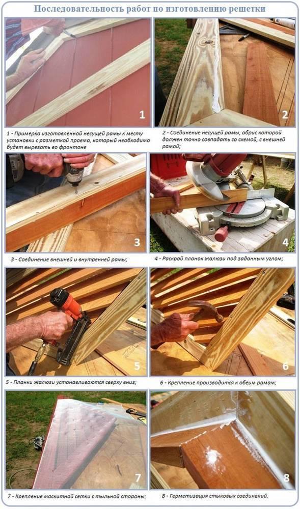 Вентиляция мансарды (мансардного этажа): как сделать своими руками?