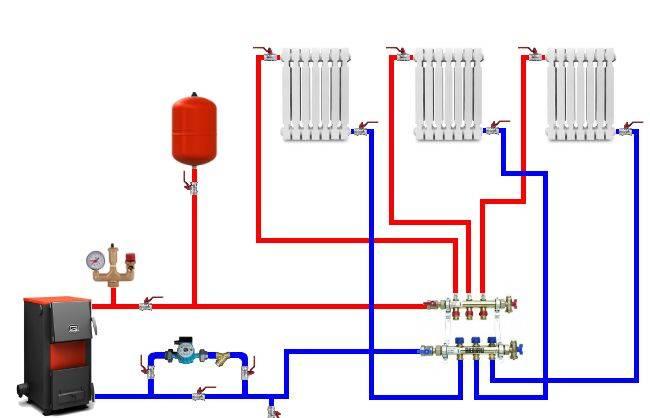 Лучевая разводка труб отопления. как происходит подключение системы по такой схеме. все плюсы и минусы.