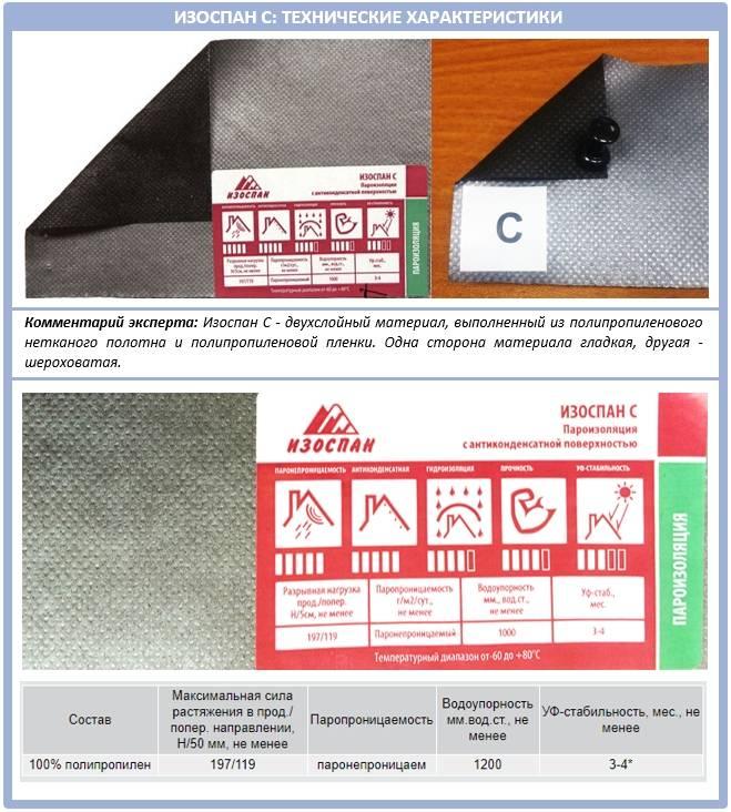Изоспан a, b, c, d: технические характеристики изоляции и правила применения