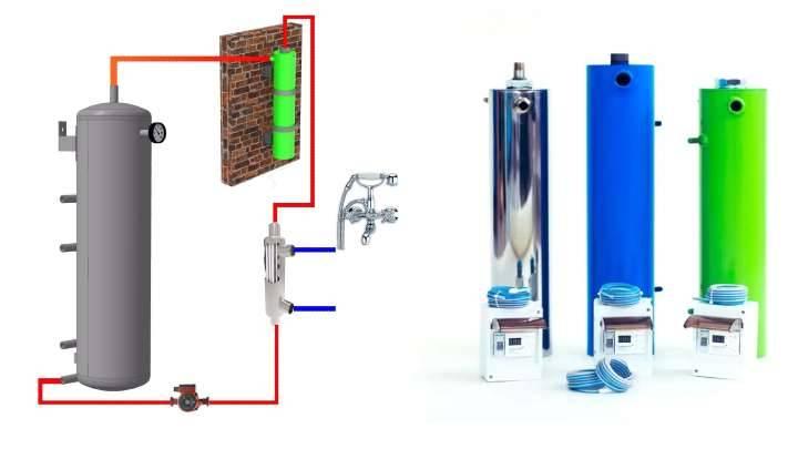 Выбираем лучший индукционный электрический котел