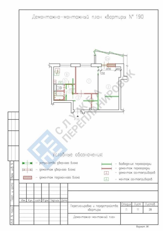 Перепланировка балкона: как получить разрешение или узаконить самовольную переделку