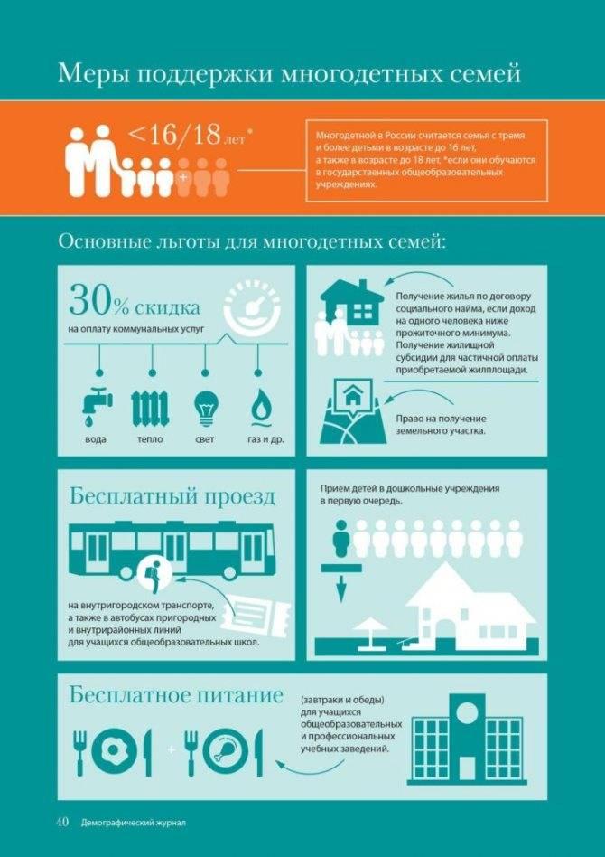Льготы на газ пенсионерам, инвалидам и другой категории граждан