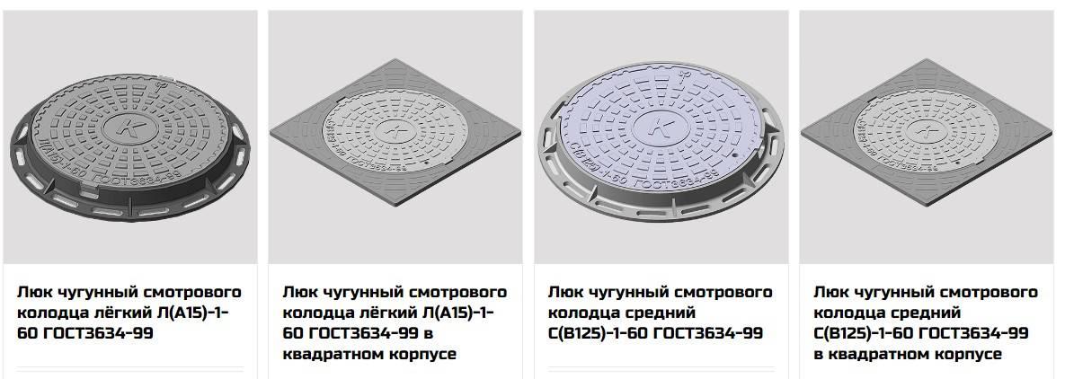 Размеры люков для канализационных колодцев
