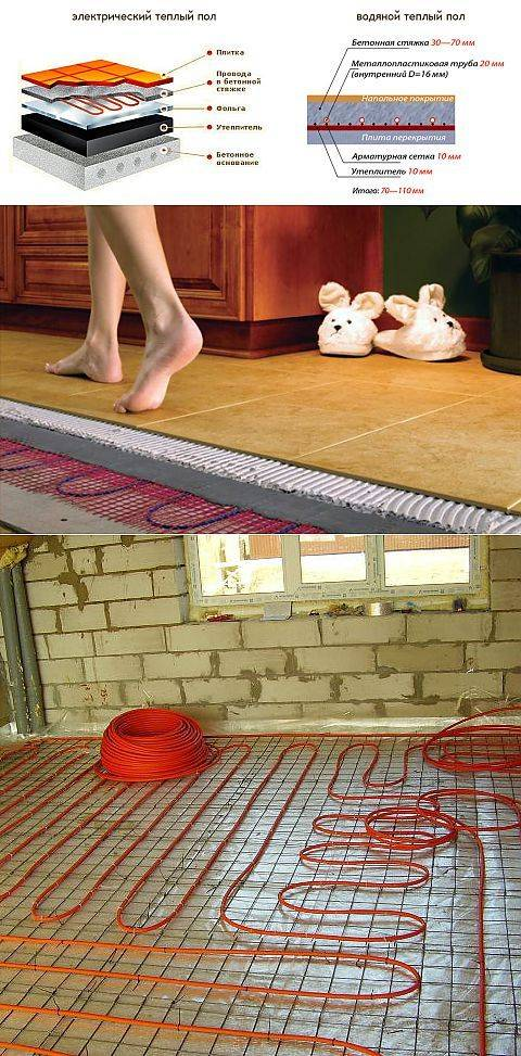 Какой теплый пол лучше выбрать: под плитку, ламинат, ковролин
