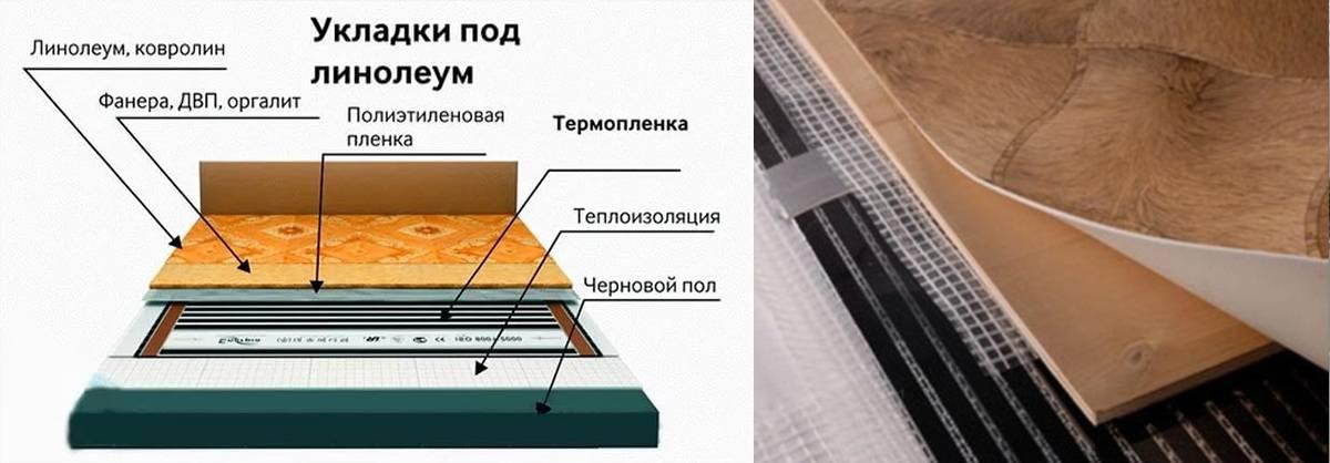 Выбор и укладка теплого пола под ламинат на деревянную основу