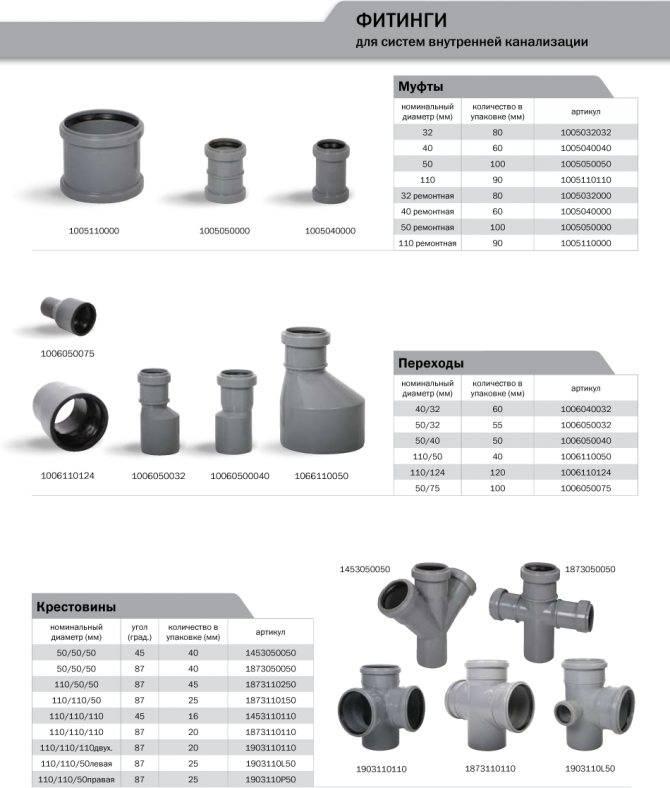 Трубы для наружной канализации пвх   группа полипластик