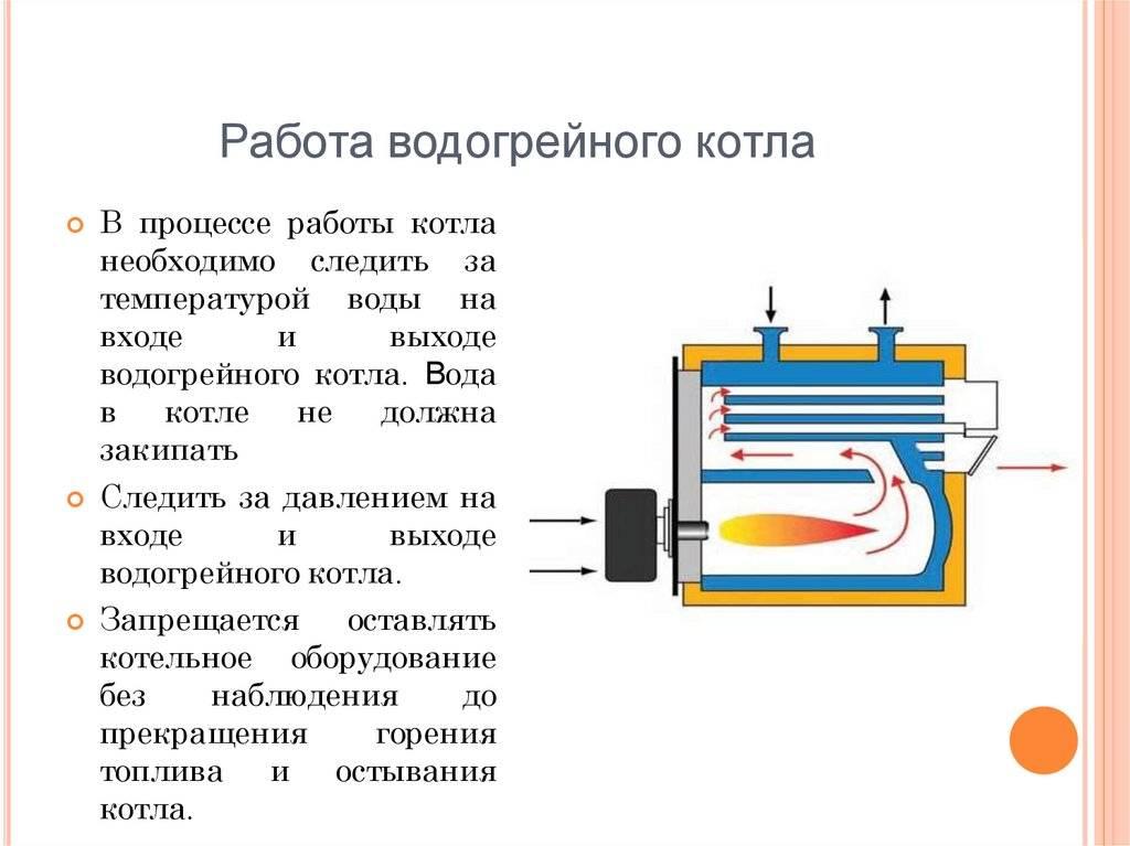 Как грамотно настроить газовый котел, чтобы экономить 5-40% денег на квитанциях: делюсь опытом | домовой | дизайн интерьера и ремонт