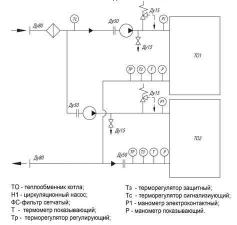 Схема обвязки настенного двухконтурного газового котла - всё об отоплении и кондиционировании