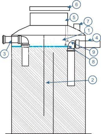 Угольная вытяжка для кухни: без отвода, встраиваемая