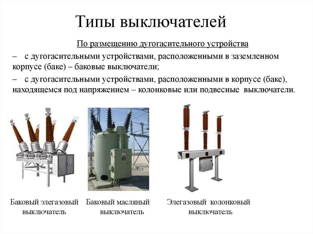 Инструкция по охране труда при измерении сопротивления изоляции электропроводок и кабелей