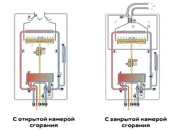 Как проверить датчик тяги для газовой колонки: поиск и устранение неисправностей