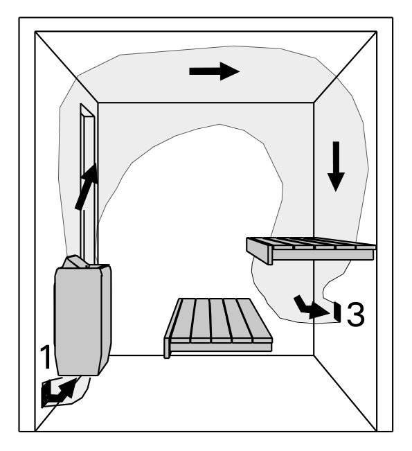 Как сделать вентиляцию в бане: самые простые и действенные способы