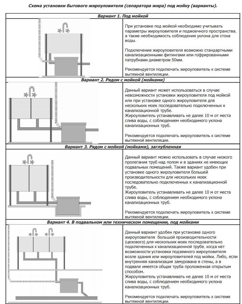 Жироуловители на канализацию: виды, правила выбора + порядок установки | | советы по ремонту