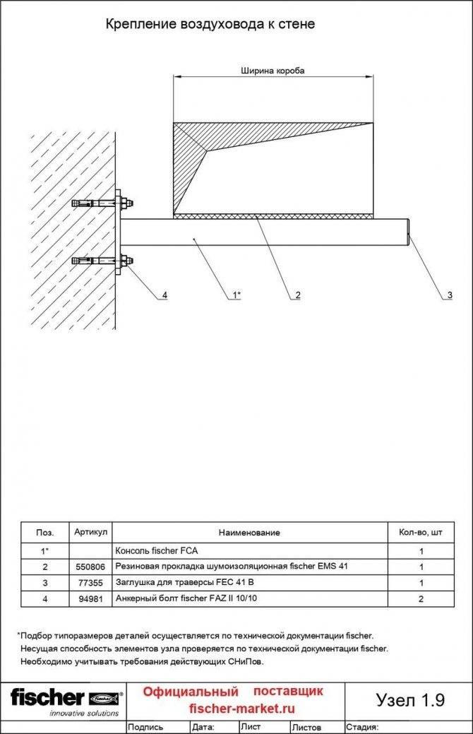 Как крепить воздуховод к стене?