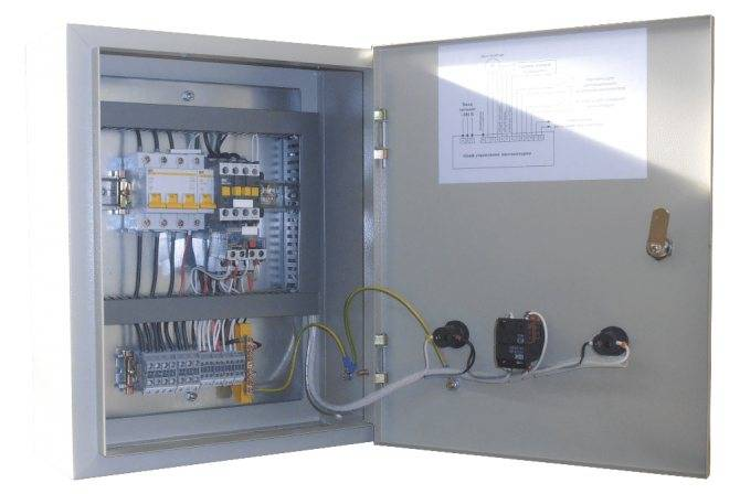 Шкаф управления вентиляцией - назначение, функции и монтаж