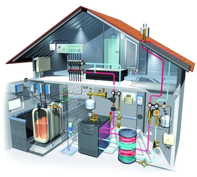 Отопление загородного дома: обзор видов обогрева домов