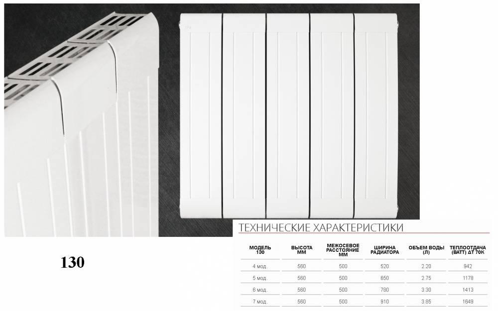 10 самых типичных отзывов об алюминиевых радиаторах