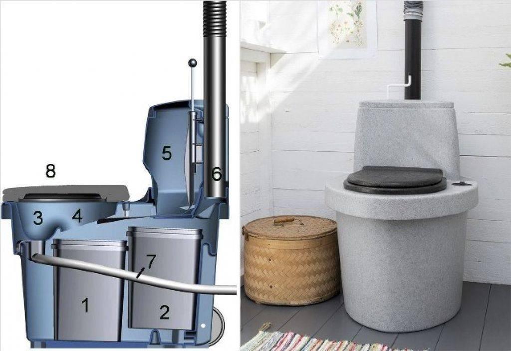 Самостоятельное изготовление торфяного туалета на дачном участке: порядок действий