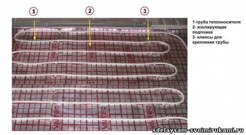 Как рассчитать шаг укладки трубы 16 и 20 мм для водяных полов