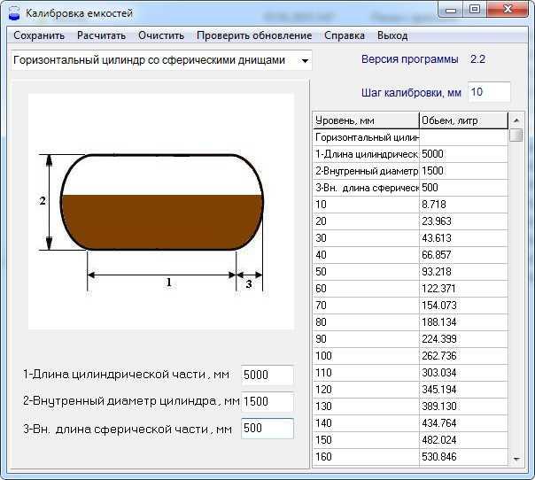 Как высчитать по формуле объём трубы м3, какие размеры необходимо знать при расчёте на калькуляторе