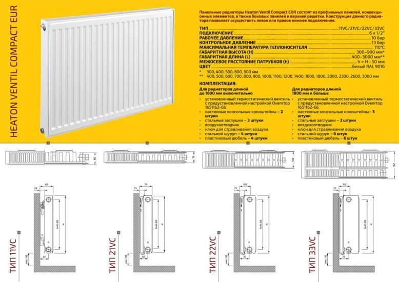 Типы батарей отопления: какие бывают радиаторы, сравнение батарей, радиатор отопления в разрезе на фото и видео