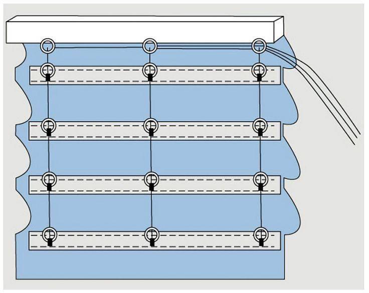 Красивые рулонные шторы своими руками — пошаговая инструкция