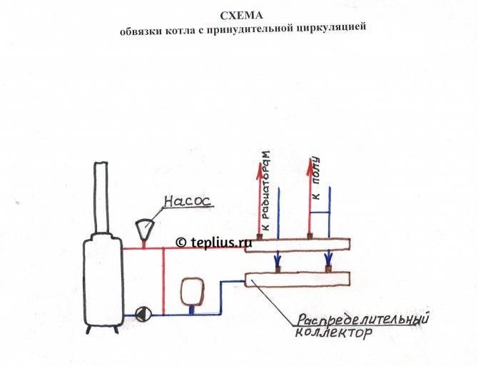 Как выполняется обвязка газового котла для отопления частного дома – пошаговое руководство
