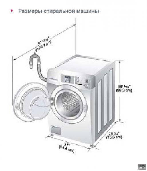 Стандартные размеры стиральных машин — габариты стиралки автомат, узких, с фронтальной и вертикальной загрузкой, под раковину