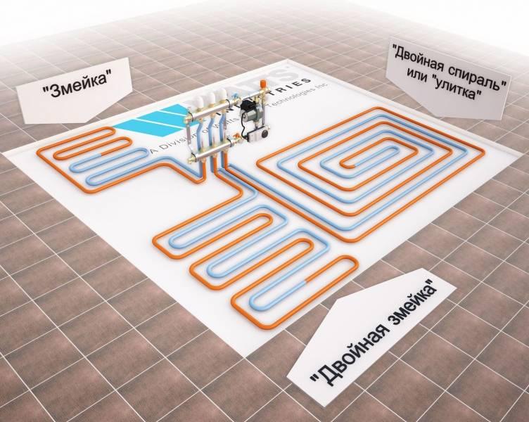 Расстояние между трубами теплого пола: шаг укладки водяного пола, монтаж по правилам